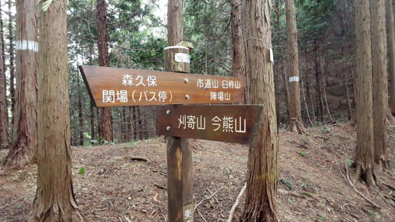 森久保・関場(バス停)の道標