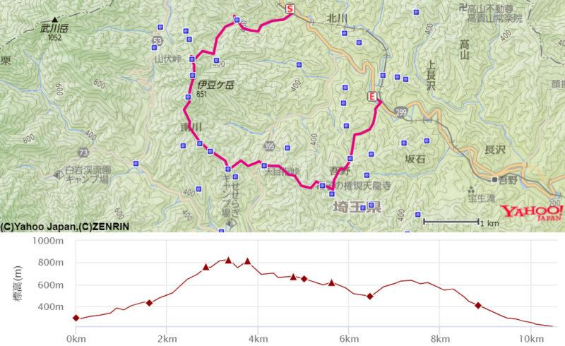 ヤマレコ、伊豆ヶ岳