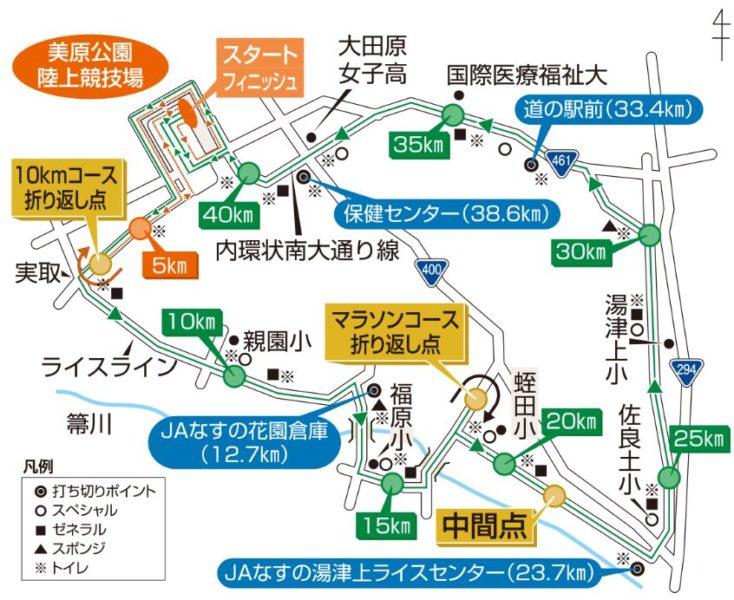 大田原マラソンのコース図