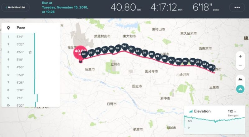 Fitbitの走行記録