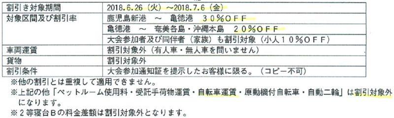 徳之島トライアスロン参加者のフェリー割引