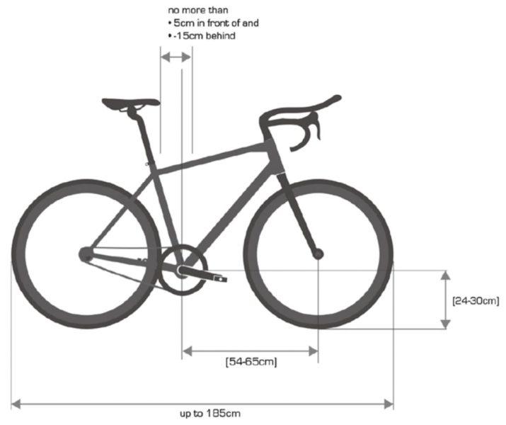 JTUルールブックにおけるバイクの寸法規定