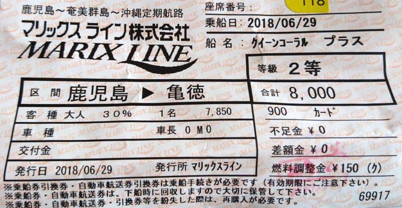 鹿児島~徳之島のフェリーチケット